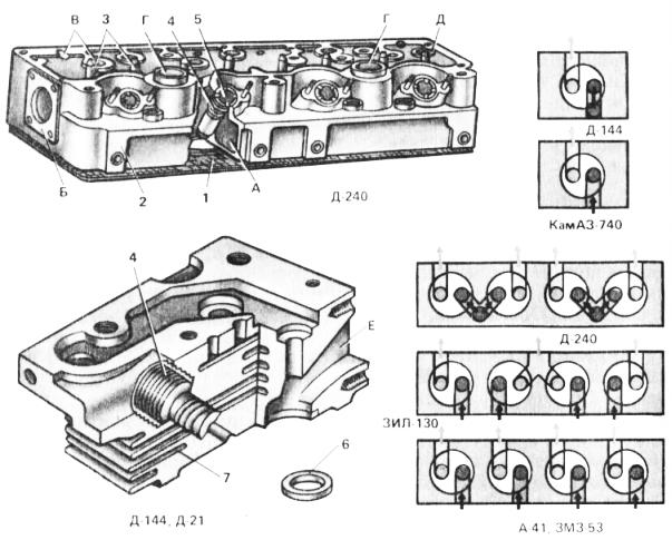 Головка цилиндров (а) и схема