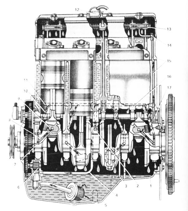 Схема смазочной системы