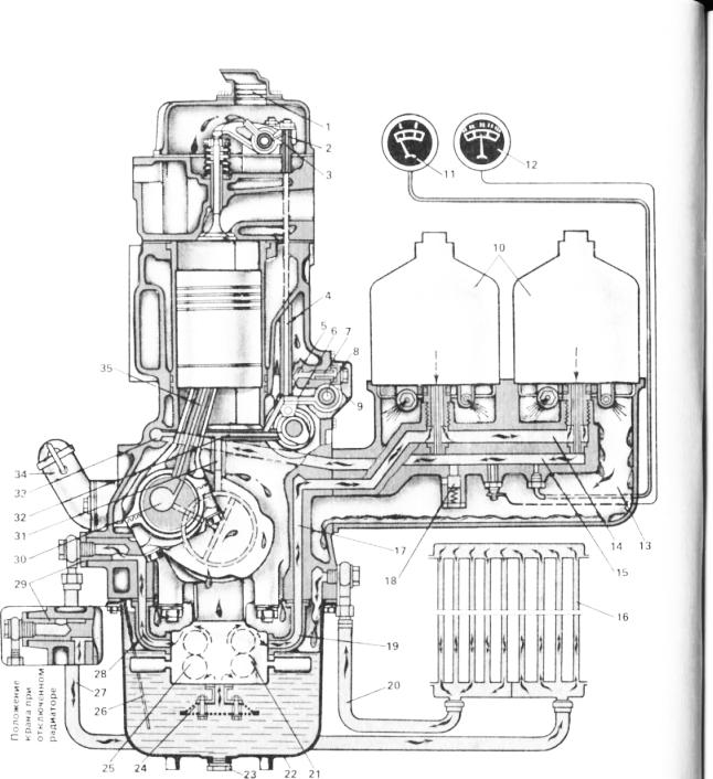 Схема смазочной системы дизеля