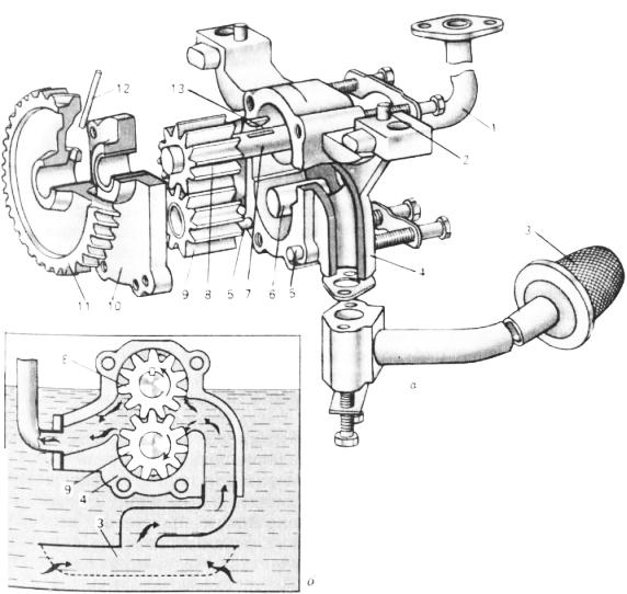 Масляный насос двигателя Д-240