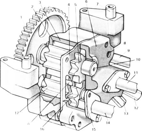 Масляный насос двигателя А-41: