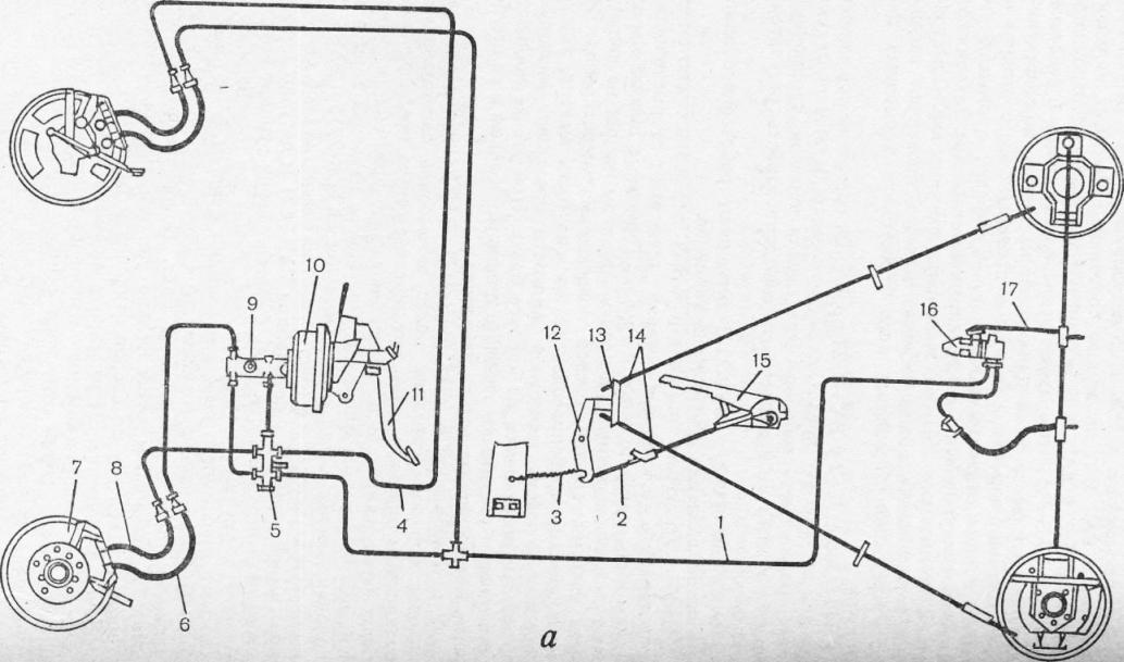 Гидравлические схемы тормозных