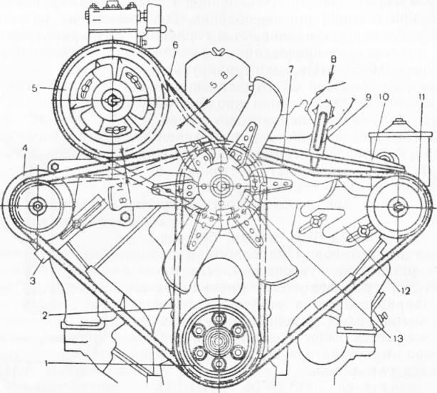 Схема проверки приводных