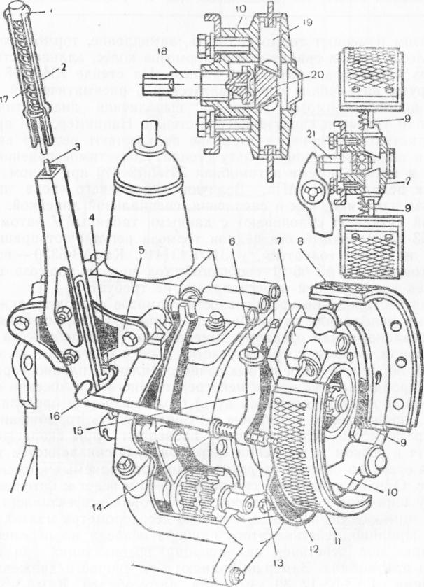 Стояночный тормоз автомобиля