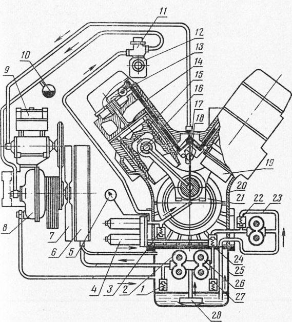 Схема системы смазки моторной