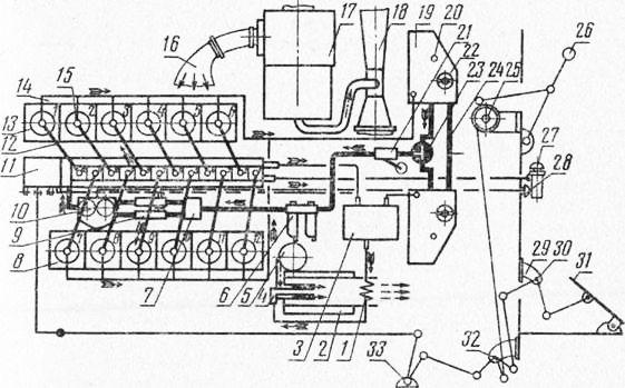 топливом трактора К-701: