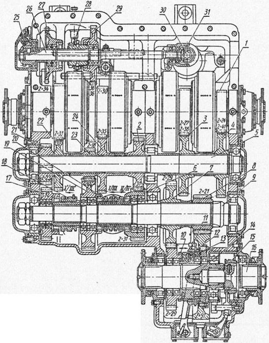Коробка передач тракторов