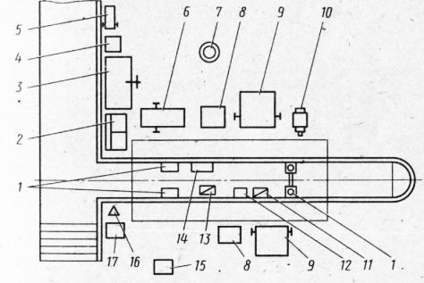Рис. 2. Схема технологической