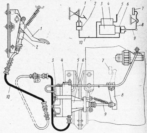 Схема педали сцепления на камазе