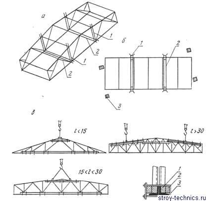 Схема укрупнения строительных