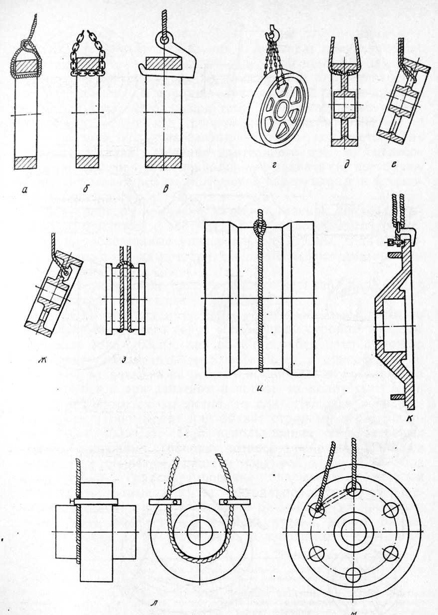 Схемы строповки дисков
