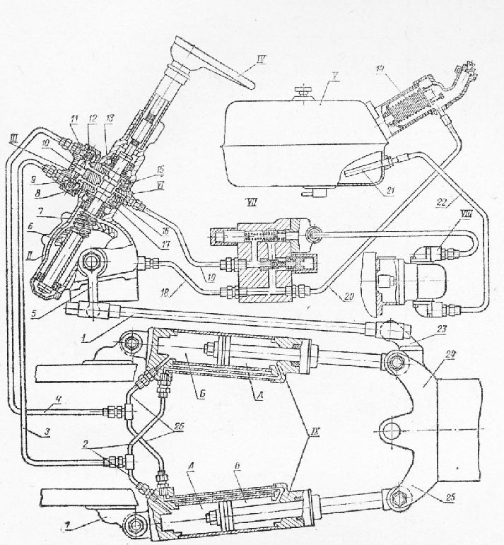 Схема рулевого управления: I—