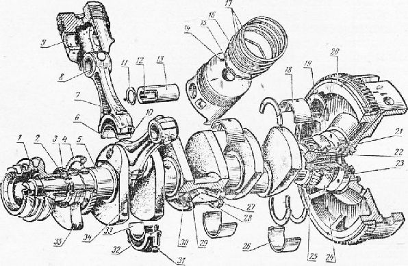 Кривошипно-шатунний механізм двигуна СМД-62