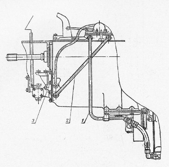 Трубопроводы коробки передач: