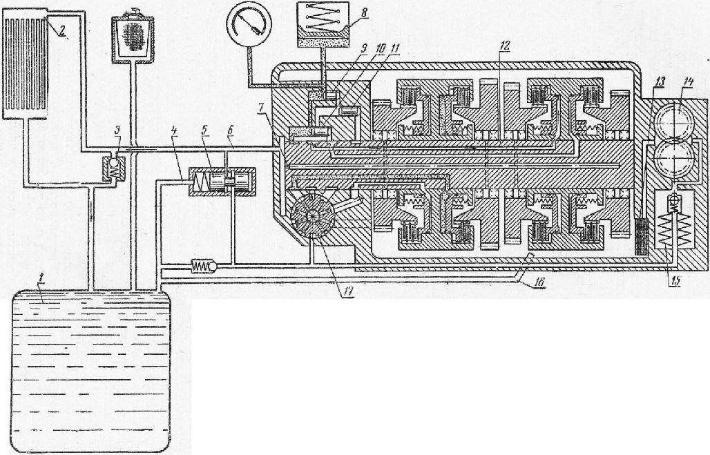 Гидравлическая схема коробки