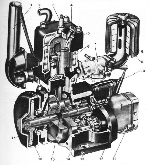 Пусковой двигатель: