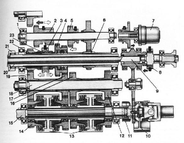Схема коробки передач трактора