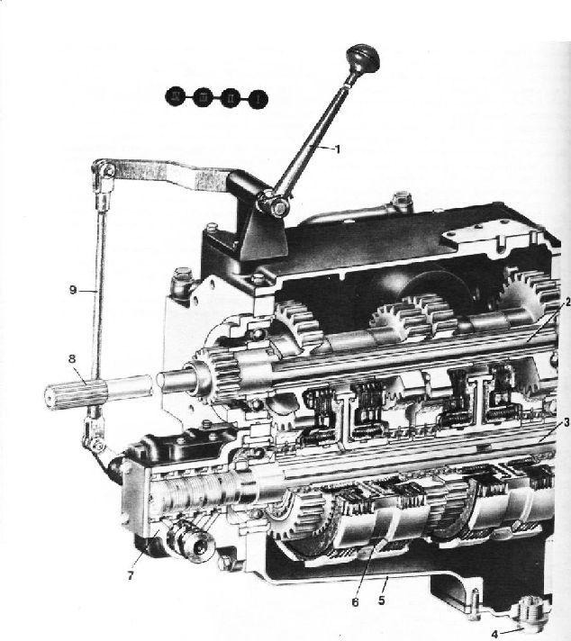 Коробка передач трактора