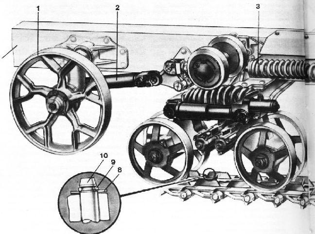 Схема работы тормозов прицепа: