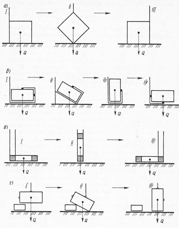 Схема кантовки грузов кранами