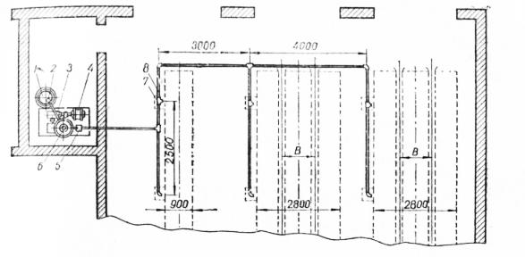 Схема оборудования постов для