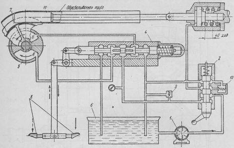 Гидравлическая схема станка