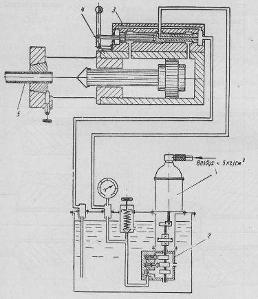 Гидравлическая схема пресса