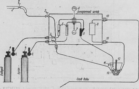 Принципиальная схема газовых и