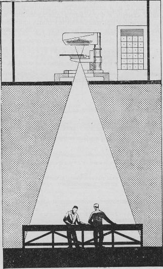 Схема установки проектора над