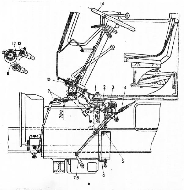Рулевое управление трактора