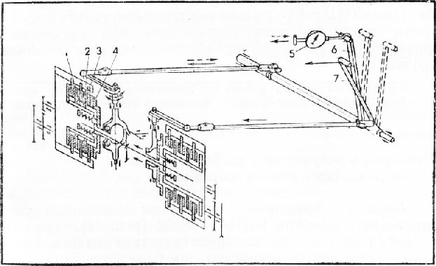 Схема проверки технического