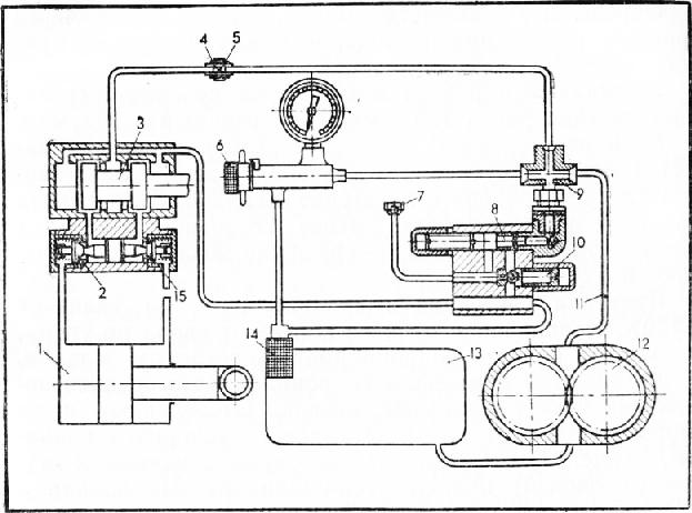 Схема проверки состояния