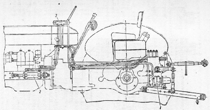 Гидравлическая система