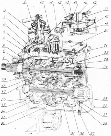 Схема переключения скорости на дт 75