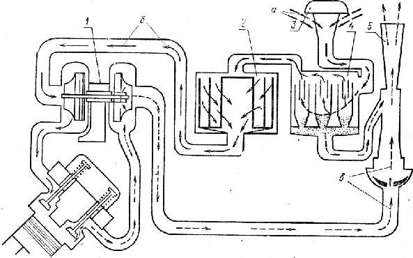 Схема системы очистки и подачи