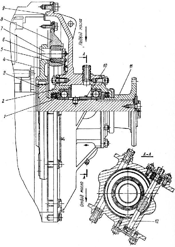 Кинематическая схема трактора: