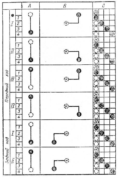 Схема положения шариковых