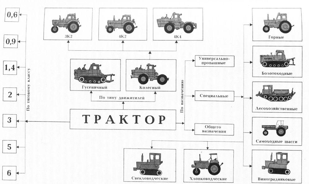 http://stroy-technics.ru/gallery/traktor/image_140.jpg