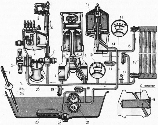 Схема комбинированной