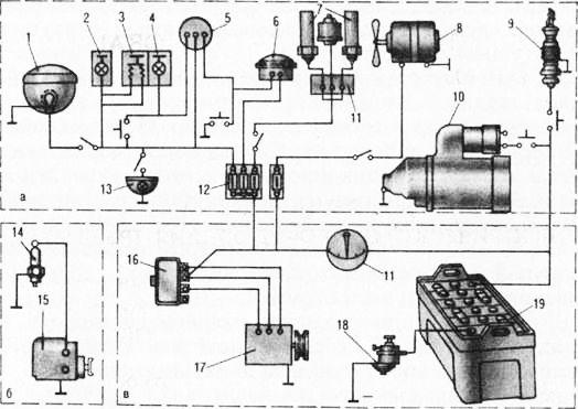 Приборы электрического