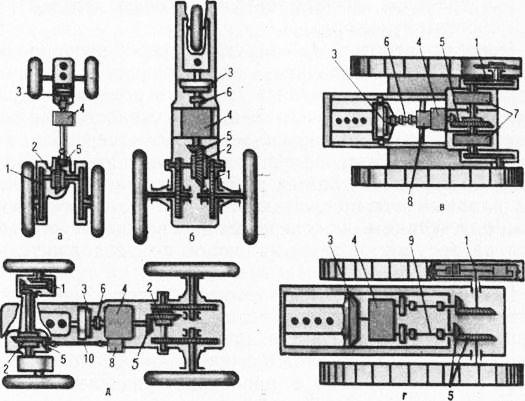 Схема трансмиссии колесного трактора 225