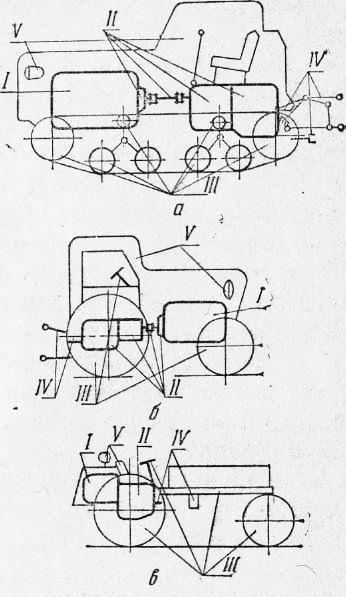 Схемы общего устройства