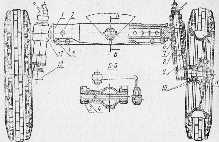 Остов и передний мост трактора МТЗ 82 :: Трактор МТЗ-82
