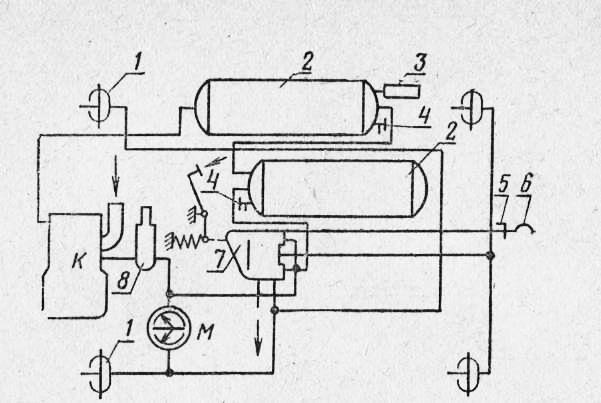 Схема тормозной системы с