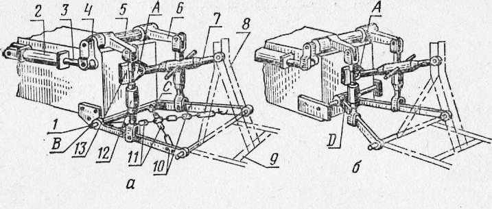 Схемы наладки навесного
