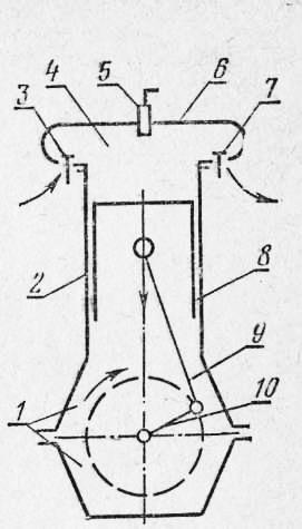 схема поршневого двигателя