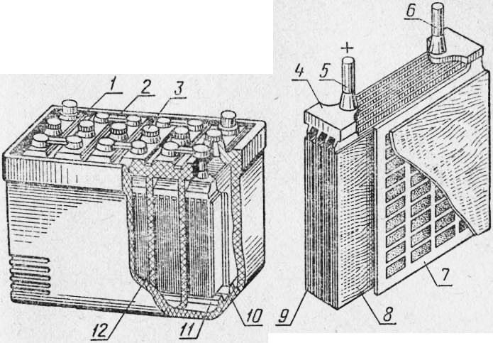 Как сделать свой свинцовый аккумулятор 54