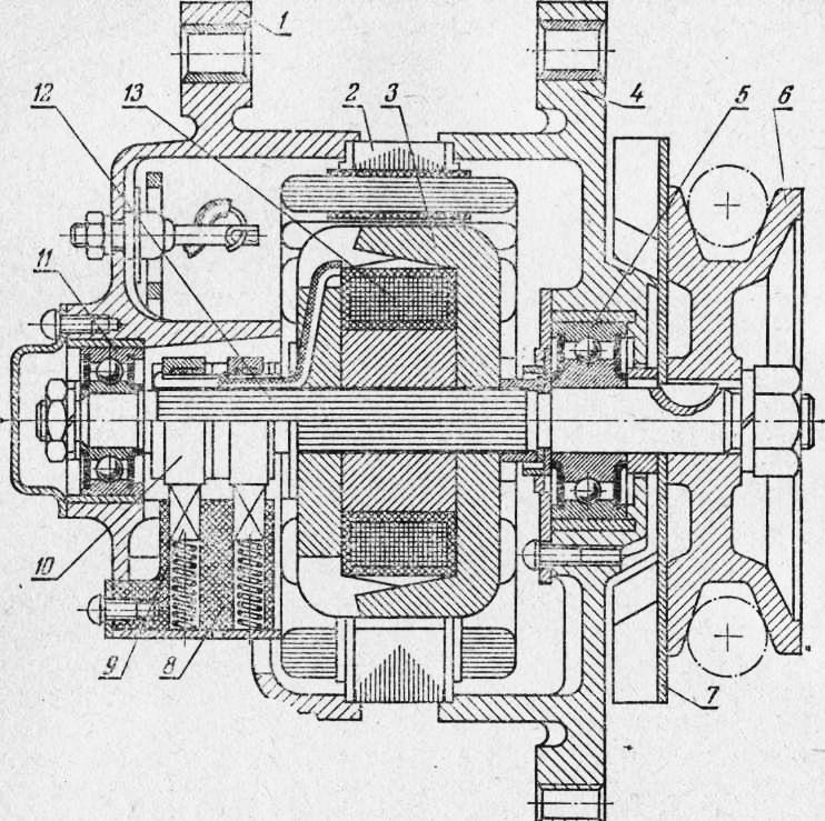 синхронный генератор Г-250
