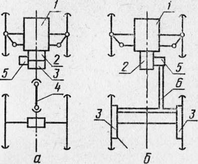 Схема электромеханической