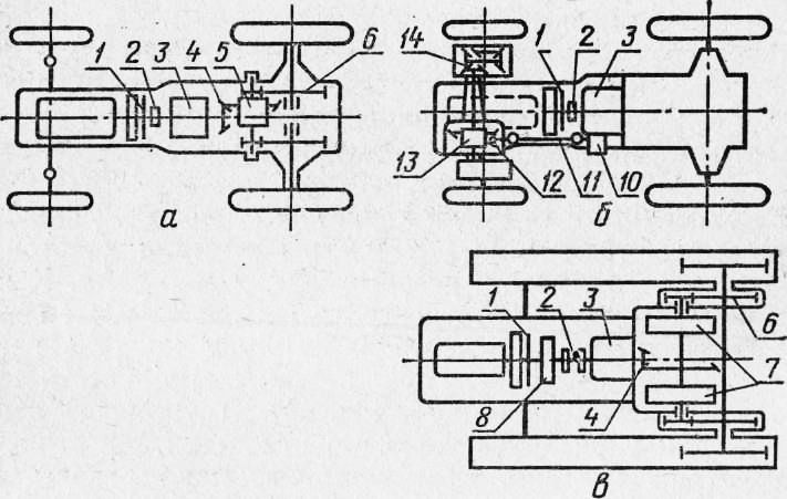 Схема трансмиссии колесного трактора 172